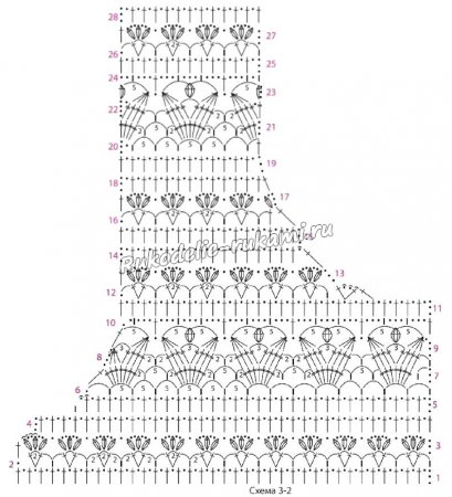 Схема 3-2 для вязания кофточки